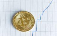 قیمت بیت کوین در سال ۲۰۱۹